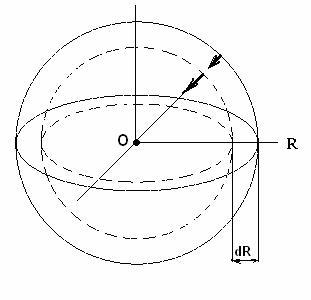 Картинки по запросу Сферическая аккреция
