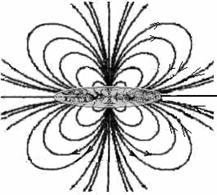 Картинки по запросу квадрупольное магнитное поле