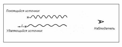 Картинки по запросу трудности господствующих теорий топтунова