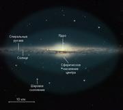 Стрельца...  В окрестностях Солнца удается проследить участки двух спиральных...
