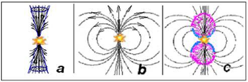 Картинки по запросу astrogalaxy Особенности свечения пузырей Ферми