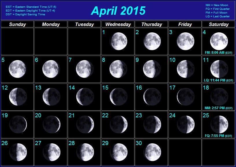 Лунный календарь рыбака ставропольский край