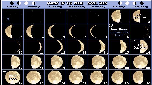 в каком знаке луна если мужчина родился 23 декабря 1982 года