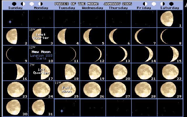 Лунный календарь на август 2 15 - Луна сегодня