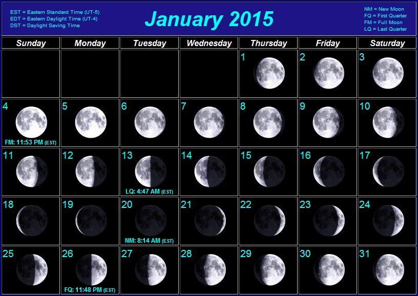 Лунный календарь на Август 2 15 года Фазы Луны