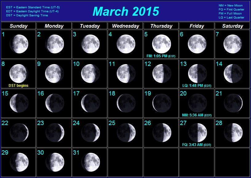 8 июля 2017 года какая фаза луны беременность